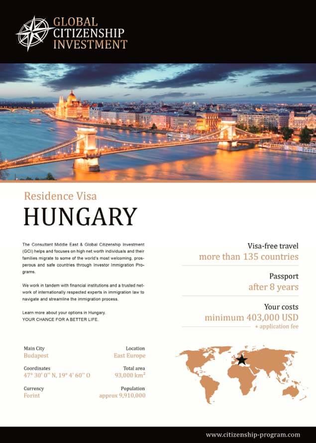 Hungary Residence Program Brochure